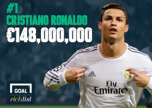 ronaldo-fortune-rich-list-2398322